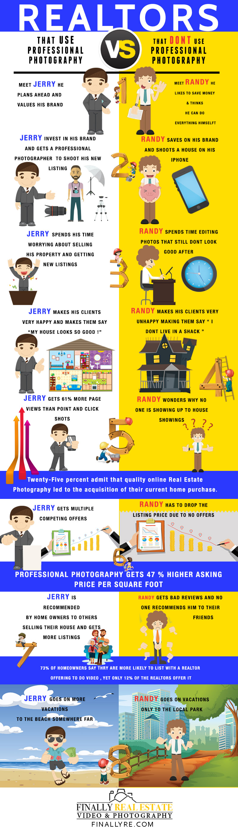 real estate infographic, real estate photography tips,